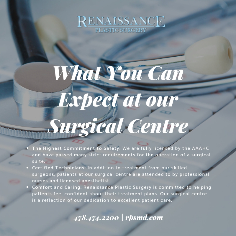 Renaissance Plastic Surgery Surgical Centre